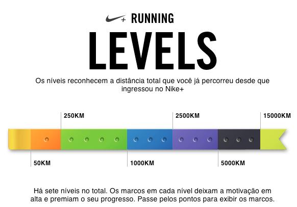 nike-plus-running