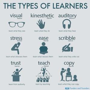 learners